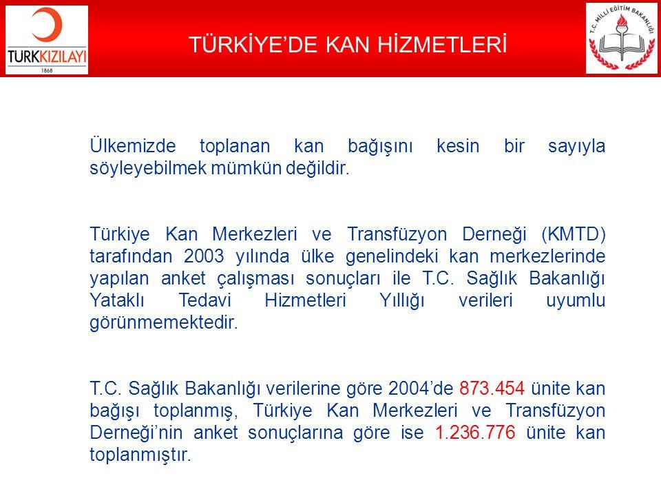 Ülkemizde toplanan kan bağışını kesin bir sayıyla söyleyebilmek mümkün değildir. Türkiye Kan Merkezleri ve Transfüzyon Derneği (KMTD) tarafından 2003