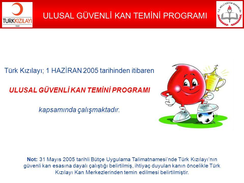 Not: 31 Mayıs 2005 tarihli Bütçe Uygulama Talimatnamesi'nde Türk Kızılayı'nın güvenli kan esasına dayalı çalıştığı belirtilmiş, ihtiyaç duyulan kanın