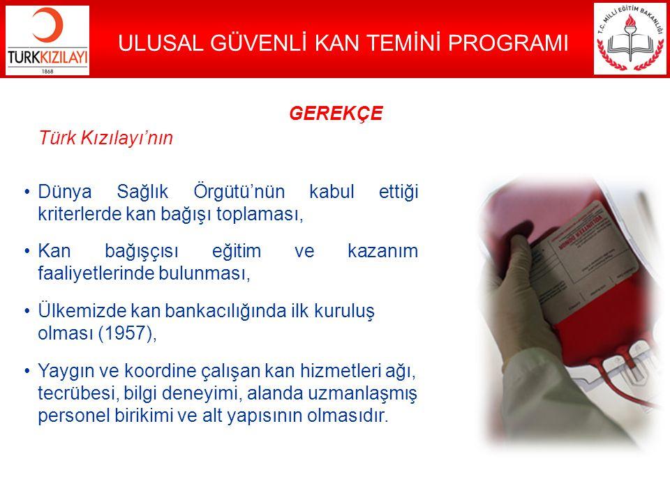 GEREKÇE Türk Kızılayı'nın Dünya Sağlık Örgütü'nün kabul ettiği kriterlerde kan bağışı toplaması, Kan bağışçısı eğitim ve kazanım faaliyetlerinde bulun