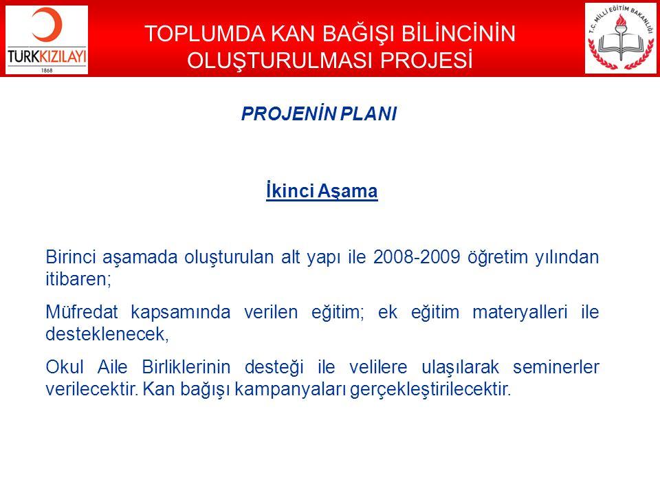 TOPLUMDA KAN BAĞIŞI BİLİNCİNİN OLUŞTURULMASI PROJESİ PROJENİN PLANI İkinci Aşama Birinci aşamada oluşturulan alt yapı ile 2008-2009 öğretim yılından i
