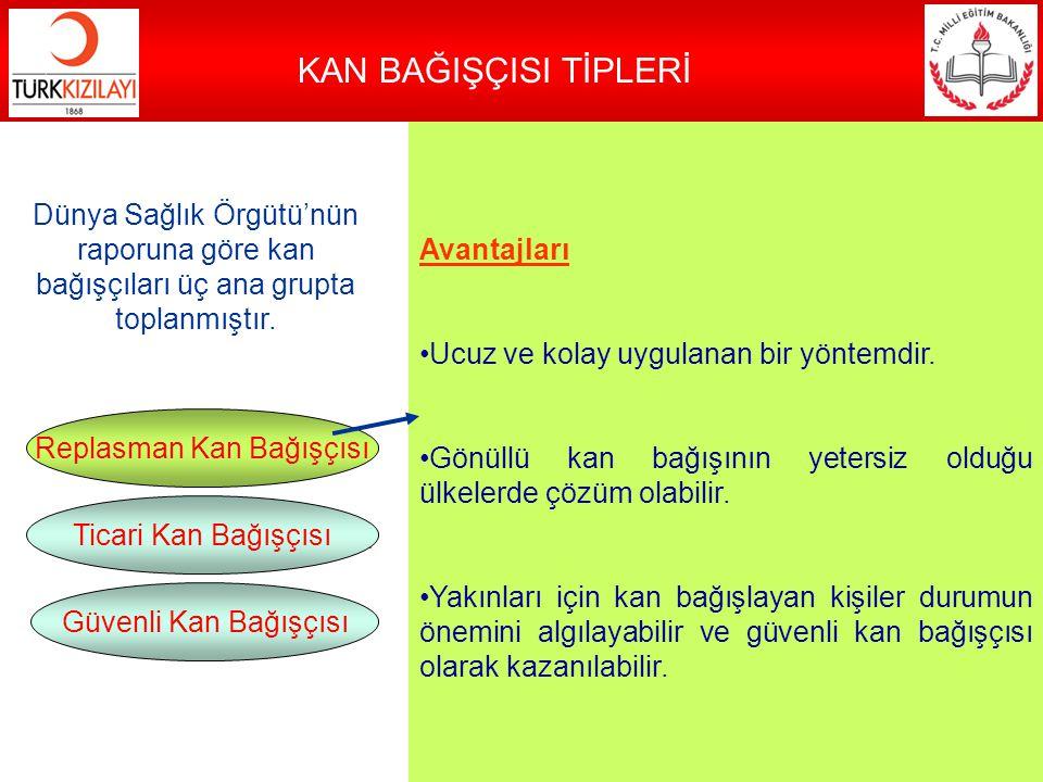 Not: 31 Mayıs 2005 tarihli Bütçe Uygulama Talimatnamesi'nde Türk Kızılayı'nın güvenli kan esasına dayalı çalıştığı belirtilmiş, ihtiyaç duyulan kanın öncelikle Türk Kızılayı Kan Merkezlerinden temin edilmesi belirtilmiştir.
