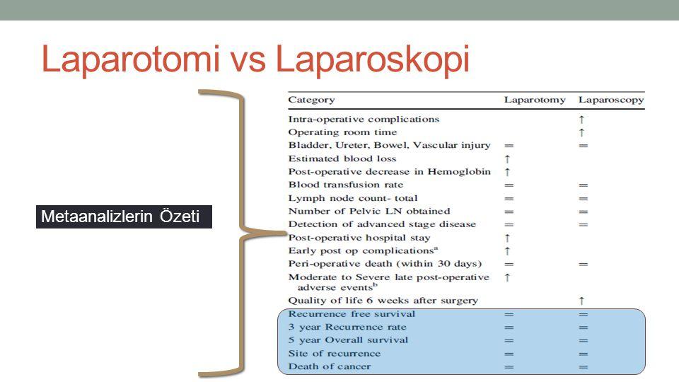 Laparotomi vs Laparoskopi Metaanalizlerin Özeti