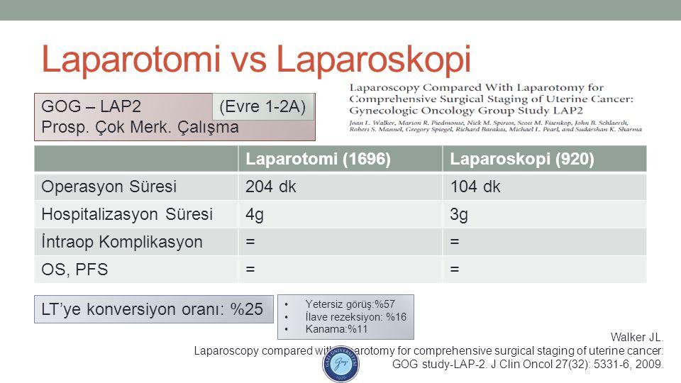 Laparotomi vs Laparoskopi Laparotomi (1696)Laparoskopi (920) Operasyon Süresi204 dk104 dk Hospitalizasyon Süresi4g4g3g3g İntraop Komplikasyon== OS, PF