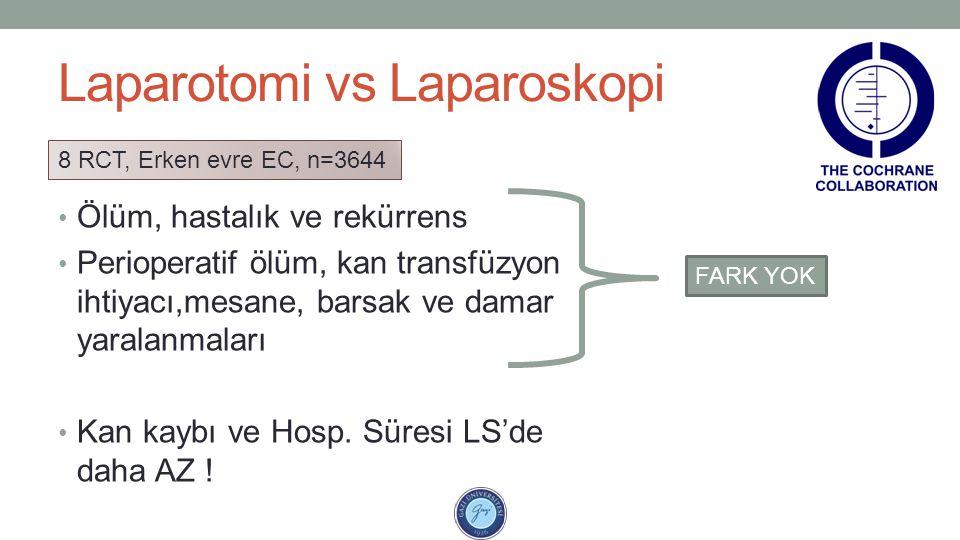 Laparotomi vs Laparoskopi Ölüm, hastalık ve rekürrens Perioperatif ölüm, kan transfüzyon ihtiyacı,mesane, barsak ve damar yaralanmaları Kan kaybı ve H