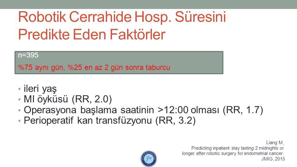 Robotik Cerrahide Hosp. Süresini Predikte Eden Faktörler ileri yaş MI öyküsü (RR, 2.0) Operasyona başlama saatinin >12:00 olması (RR, 1.7) Perioperati