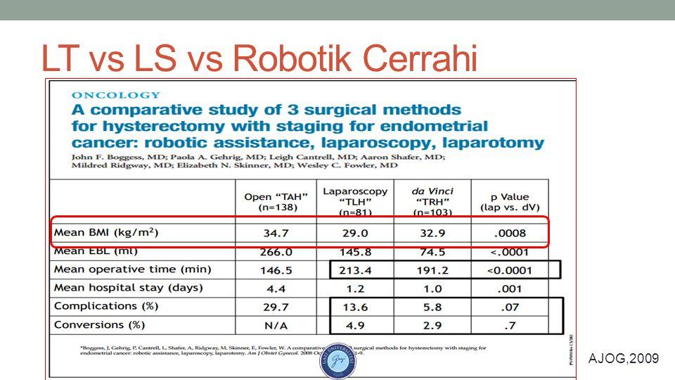 LT vs LS vs Robotik Cerrahi AJOG,2009
