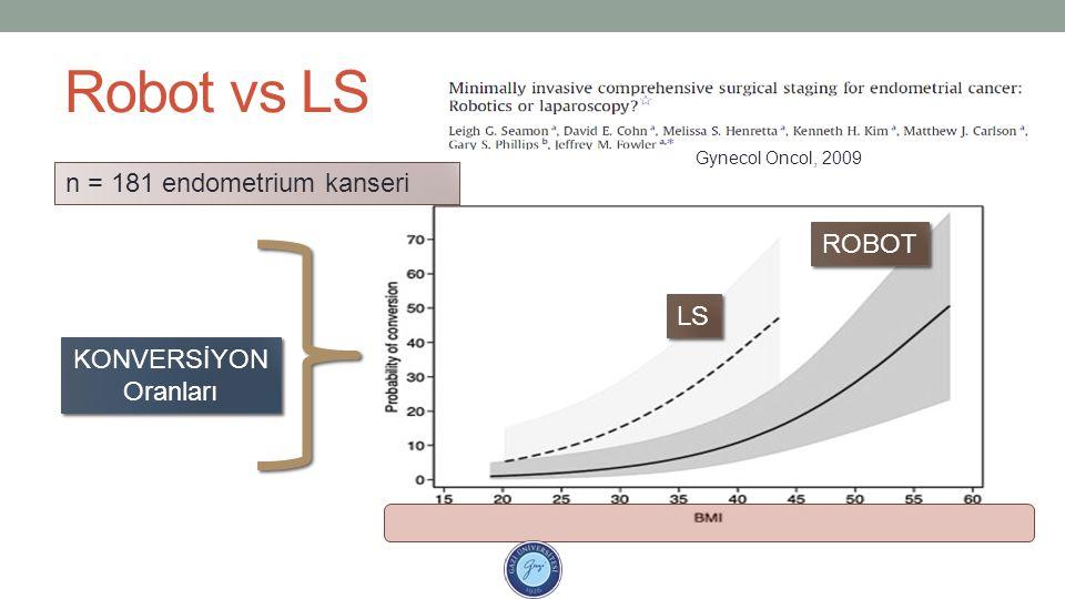 Robot vs LS n = 181 endometrium kanseri KONVERSİYON Oranları KONVERSİYON Oranları LS ROBOT Gynecol Oncol, 2009