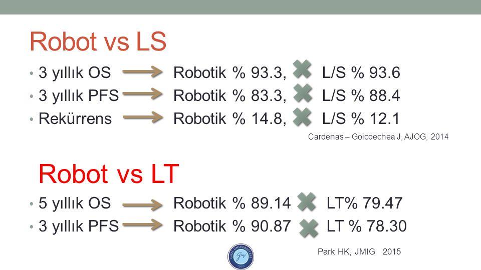Robot vs LS 3 yıllık OSRobotik % 93.3, L/S % 93.6 3 yıllık PFS Robotik % 83.3, L/S % 88.4 Rekürrens Robotik % 14.8, L/S % 12.1 Robot vs LT 5 yıllık OS