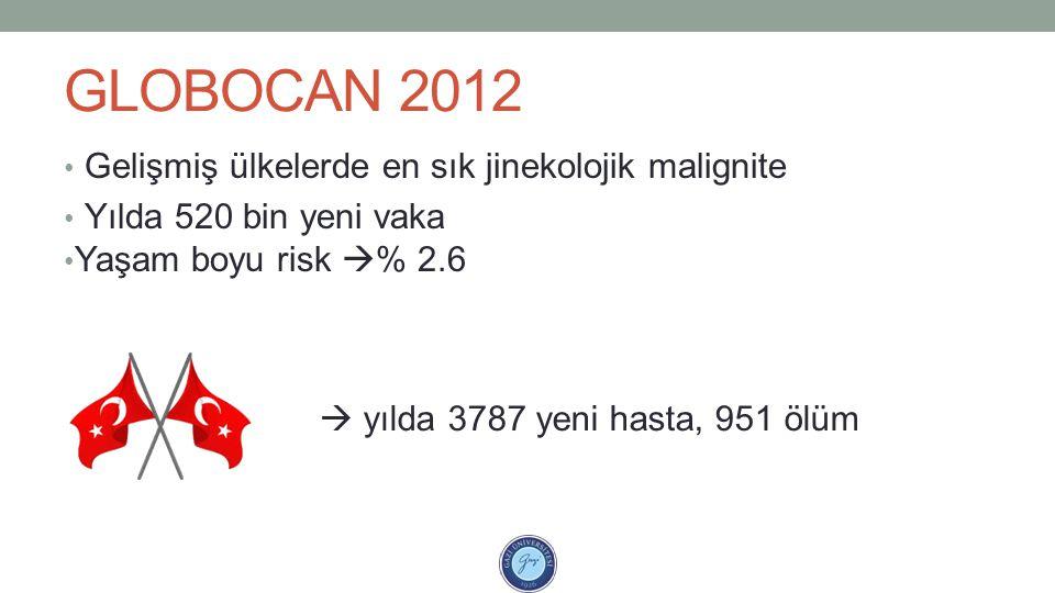 SGO Konsensus - 2012