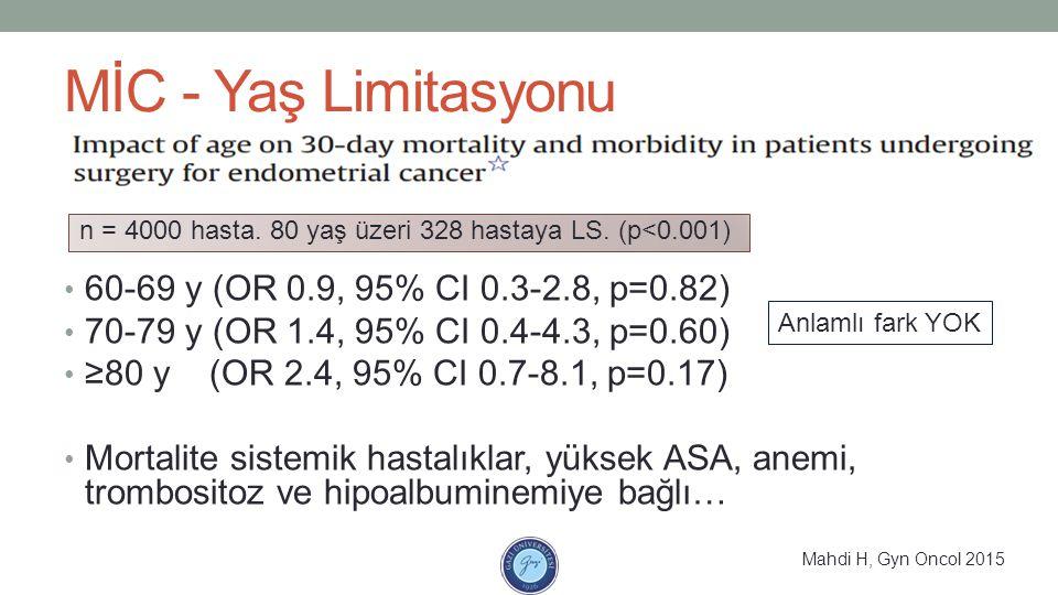 MİC - Yaş Limitasyonu 60-69 y (OR 0.9, 95% CI 0.3-2.8, p=0.82) 70-79 y (OR 1.4, 95% CI 0.4-4.3, p=0.60) ≥80 y (OR 2.4, 95% CI 0.7-8.1, p=0.17) Mortali