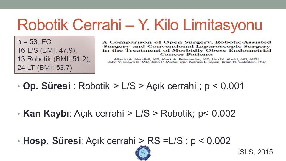 Op. Süresi : Robotik > L/S > Açık cerrahi ; p < 0.001 Kan Kaybı: Açık cerrahi > L/S > Robotik; p< 0.002 Hosp. Süresi: Açık cerrahi > RS =L/S ; p < 0.0