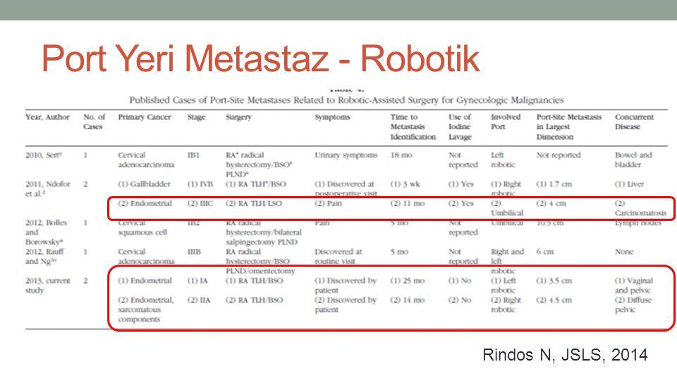 Port Yeri Metastaz - Robotik Rindos N, JSLS, 2014