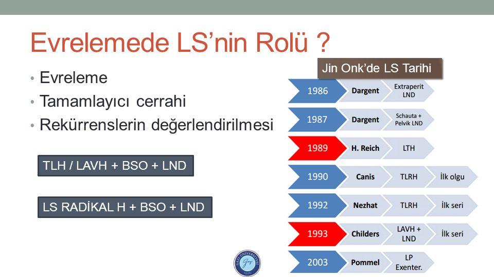 Evrelemede LS'nin Rolü ? Evreleme Tamamlayıcı cerrahi Rekürrenslerin değerlendirilmesi TLH / LAVH + BSO + LND LS RADİKAL H + BSO + LND Jin Onk'de LS T
