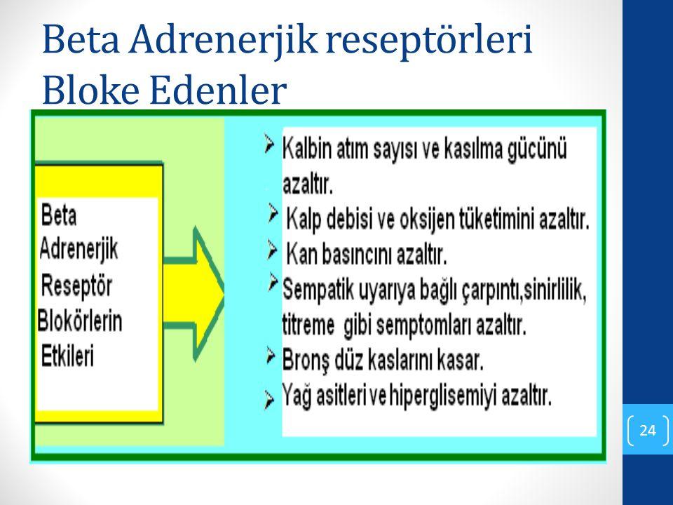Beta Adrenerjik reseptörleri Bloke Edenler 24