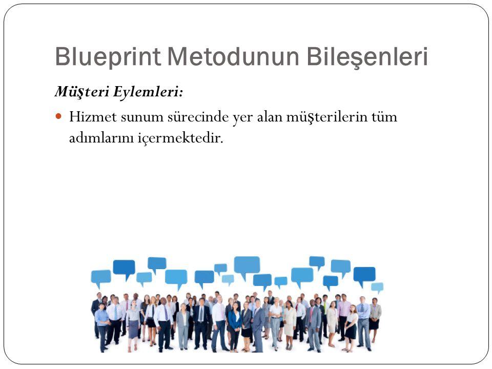 Blueprint Metodunun Bileşenleri Mü ş teri Eylemleri: Hizmet sunum sürecinde yer alan mü ş terilerin tüm adımlarını içermektedir.