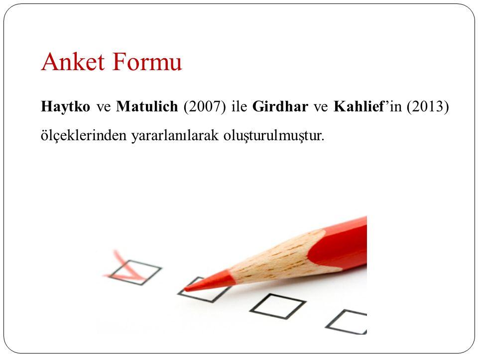 Anket Formu Haytko ve Matulich (2007) ile Girdhar ve Kahlief'in (2013) ölçeklerinden yararlanılarak oluşturulmuştur.