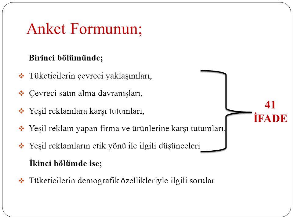 Anket Formunun; Birinci bölümünde;  Tüketicilerin çevreci yaklaşımları,  Çevreci satın alma davranışları,  Yeşil reklamlara karşı tutumları,  Yeşi