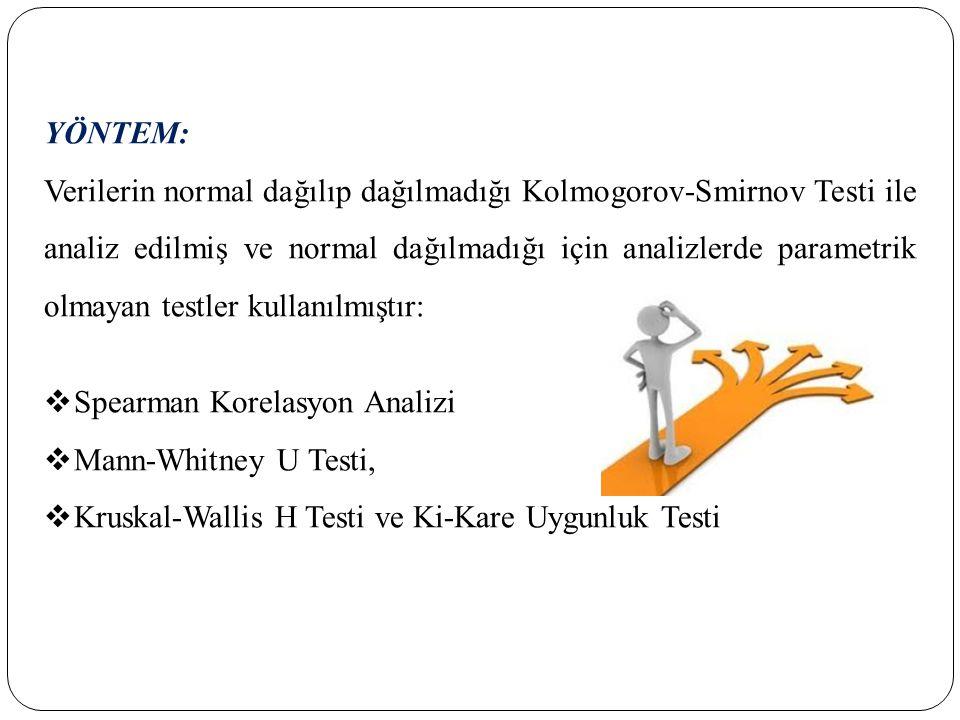 YÖNTEM: Verilerin normal dağılıp dağılmadığı Kolmogorov-Smirnov Testi ile analiz edilmiş ve normal dağılmadığı için analizlerde parametrik olmayan tes