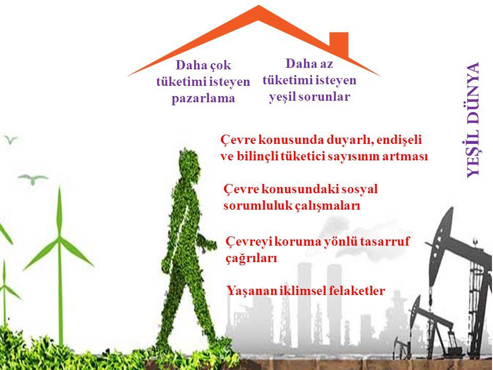Yaşanan iklimsel felaketler Çevreyi koruma yönlü tasarruf çağrıları Çevre konusundaki sosyal sorumluluk çalışmaları Daha az tüketimi isteyen yeşil sor