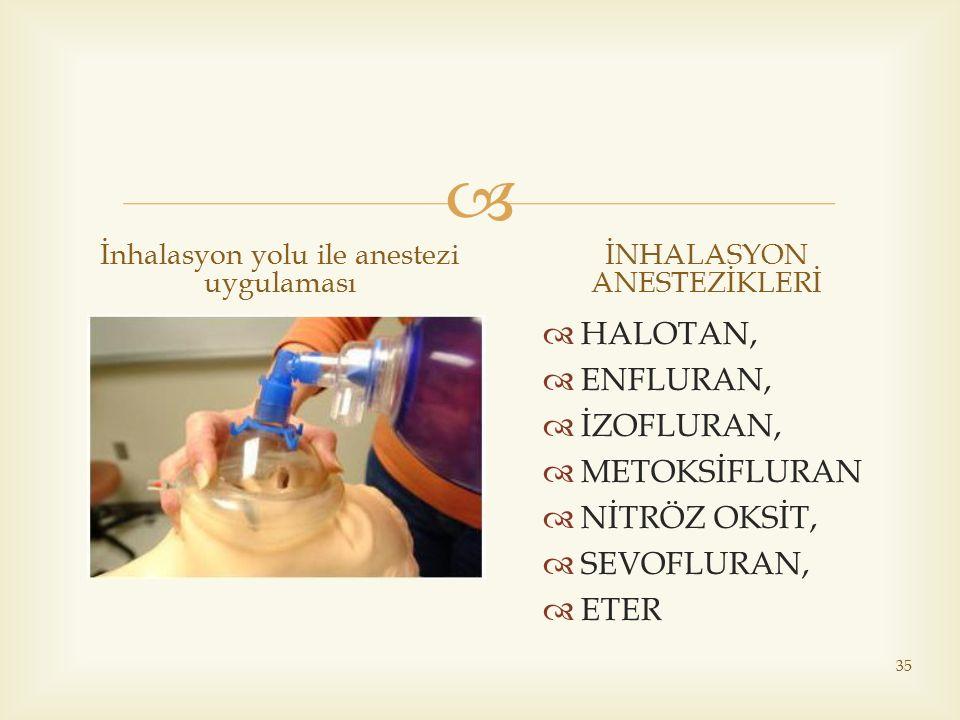  İnhalasyon yolu ile anestezi uygulaması İNHALASYON ANESTEZİKLERİ  HALOTAN,  ENFLURAN,  İZOFLURAN,  METOKSİFLURAN  NİTRÖZ OKSİT,  SEVOFLURAN, 