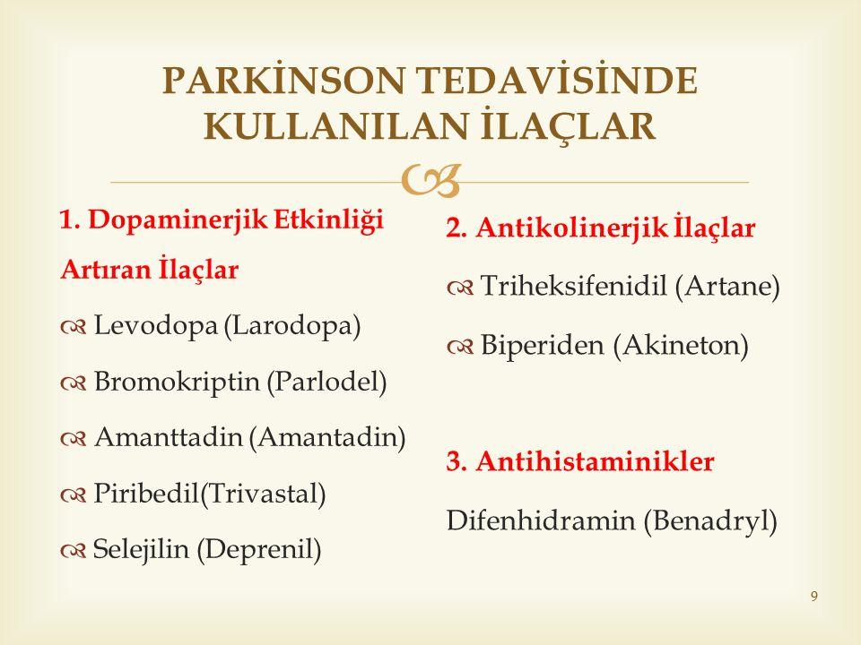  1. Dopaminerjik Etkinliği Artıran İlaçlar  Levodopa (Larodopa)  Bromokriptin (Parlodel)  Amanttadin (Amantadin)  Piribedil(Trivastal)  Selejili