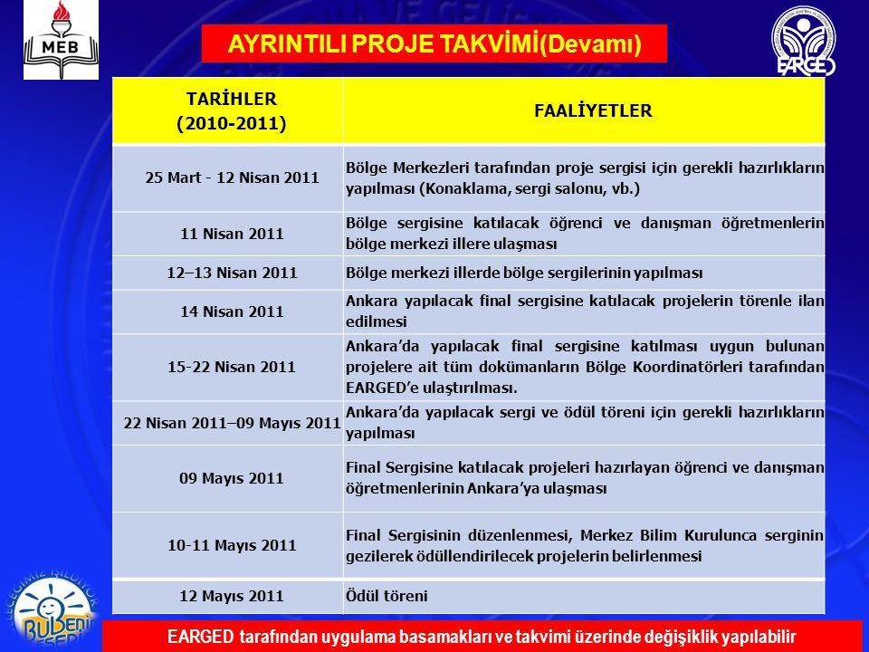 AYRINTILI PROJE TAKVİMİ(Devamı) EARGED tarafından uygulama basamakları ve takvimi üzerinde değişiklik yapılabilir TARİHLER (2010-2011) FAALİYETLER 25
