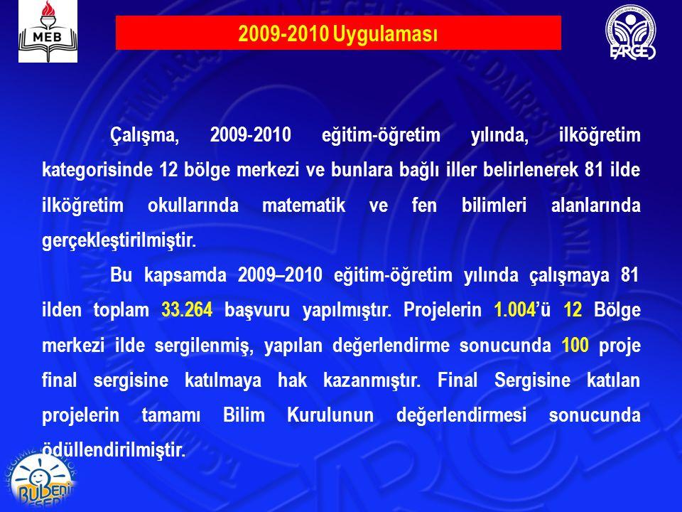 EĞİTİM - ÖĞRETİM YILI KAPSAM BAŞVURU SAYISI BÖLGELERDE SERGİLENEN PROJE SAYISI FİNALDE SERGİLENEN PROJE SAYISI 2004 İstanbul (Pilot Uygulama) 2.794-133 2005-200630 İL5.116741100 2006-200781 İL13.922959100 2007-200881 İL18.313902100 2004-2010 Proje Uygulama (Özet) 2008-200981 İL31.8661.045100 2009-201081 İL33.2641.004100