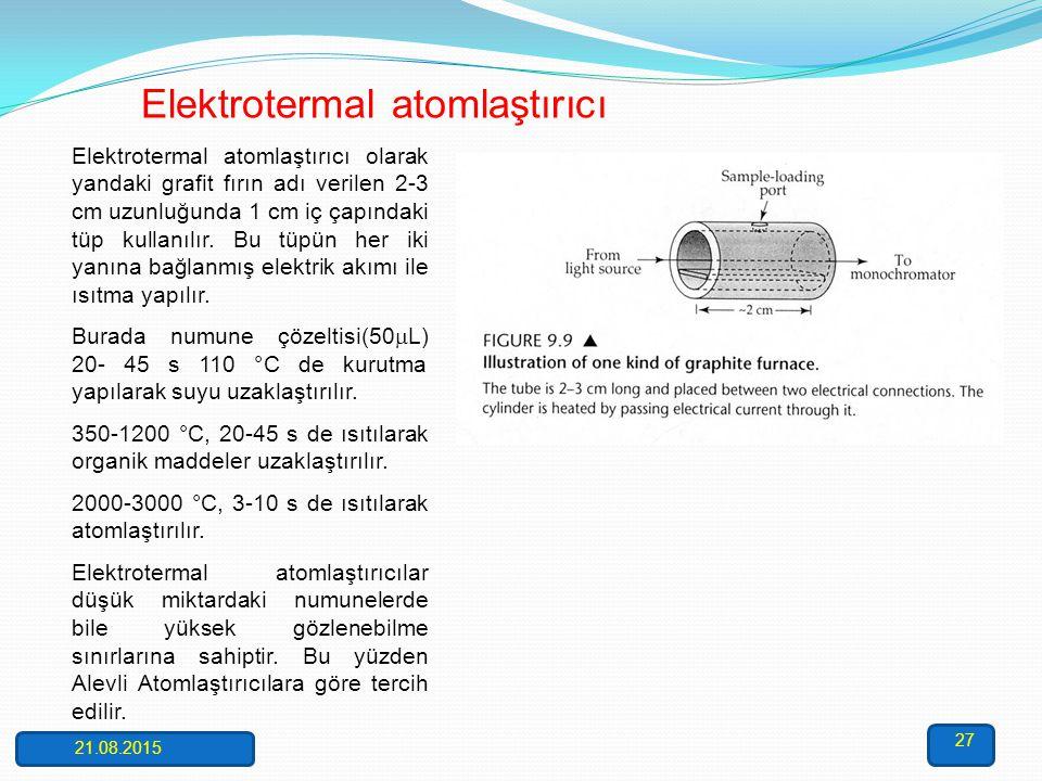 Elektrotermal Atomlaştırıcı Diğer bir atomlaştırıcı olan elektrotermal atomlaştırıcı grafit fırındır. Fırın elektriksel dirençle 3000˚C' ye kadar iste