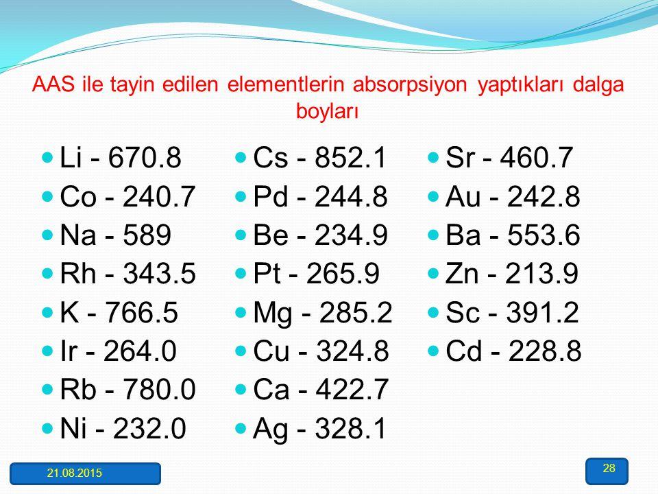 Elektrotermal atomlaştırıcı Elektrotermal atomlaştırıcı olarak yandaki grafit fırın adı verilen 2-3 cm uzunluğunda 1 cm iç çapındaki tüp kullanılır. B