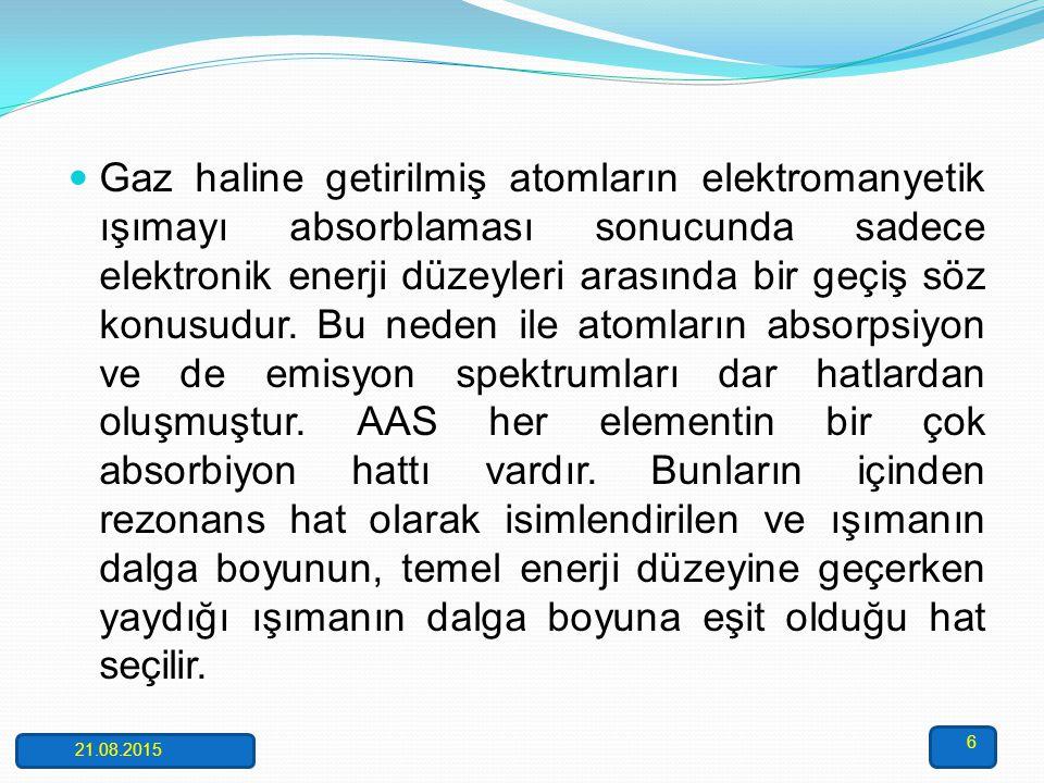 Gaz haline getirilmiş atomların elektromanyetik ışımayı absorblaması sonucunda sadece elektronik enerji düzeyleri arasında bir geçiş söz konusudur.