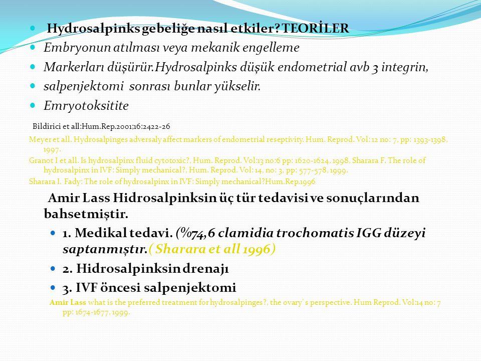Hydrosalpinks gebeliğe nasıl etkiler? TEORİLER Embryonun atılması veya mekanik engelleme Markerları düşürür.Hydrosalpinks düşük endometrial avb 3 inte