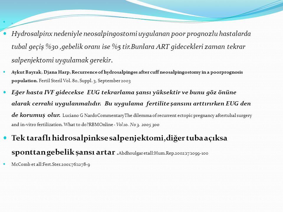 . Hydrosalpinx nedeniyle neosalpingostomi uygulanan poor prognozlu hastalarda tubal geçiş %30,gebelik oranı ise %5 tir.Bunlara ART gidecekleri zaman t