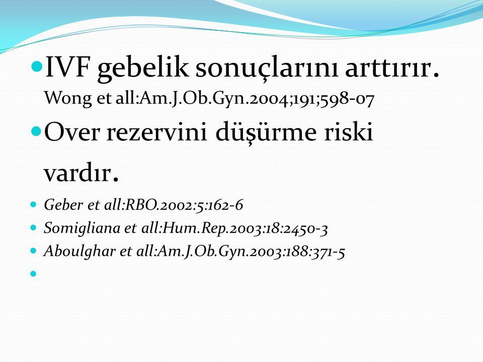 IVF gebelik sonuçlarını arttırır. Wong et all:Am.J.Ob.Gyn.2004;191;598-07 Over rezervini düşürme riski vardır. Geber et all:RBO.2002:5:162-6 Somiglian