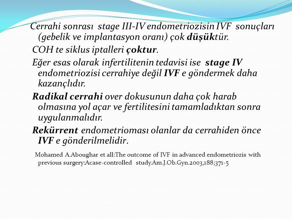 Cerrahi sonrası stage III-IV endometriozisin IVF sonuçları (gebelik ve implantasyon oranı) çok düşüktür. COH te siklus iptalleri çoktur. Eğer esas ola