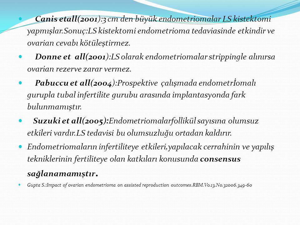 Canis etall(2001):3 cm den büyük endometriomalar LS kistektomi yapmışlar.Sonuç:LS kistektomi endometrioma tedaviasinde etkindir ve ovarian cevabı kötü
