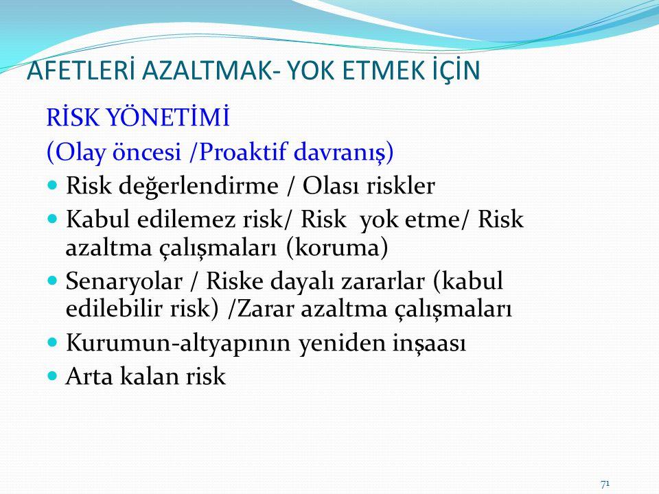 AFETLERİ AZALTMAK- YOK ETMEK İÇİN RİSK YÖNETİMİ (Olay öncesi /Proaktif davranış) Risk değerlendirme / Olası riskler Kabul edilemez risk/ Risk yok etme