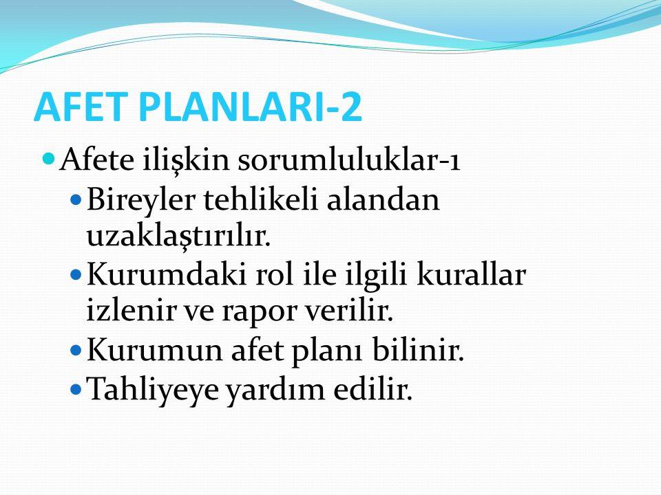 AFET PLANLARI-2 Afete ilişkin sorumluluklar-1 Bireyler tehlikeli alandan uzaklaştırılır. Kurumdaki rol ile ilgili kurallar izlenir ve rapor verilir. K