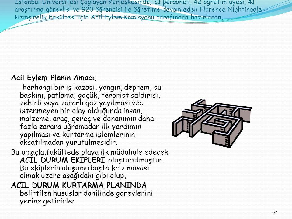 ACİL EYLEM PLANI İstanbul Üniversitesi Çağlayan Yerleşkesinde; 31 personeli, 42 öğretim üyesi, 41 araştırma görevlisi ve 920 öğrencisi ile öğretime de