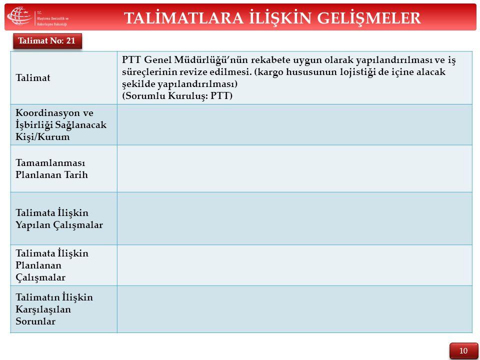 10 TALİMATLARA İLİŞKİN GELİŞMELER Talimat PTT Genel Müdürlüğü'nün rekabete uygun olarak yapılandırılması ve iş süreçlerinin revize edilmesi.