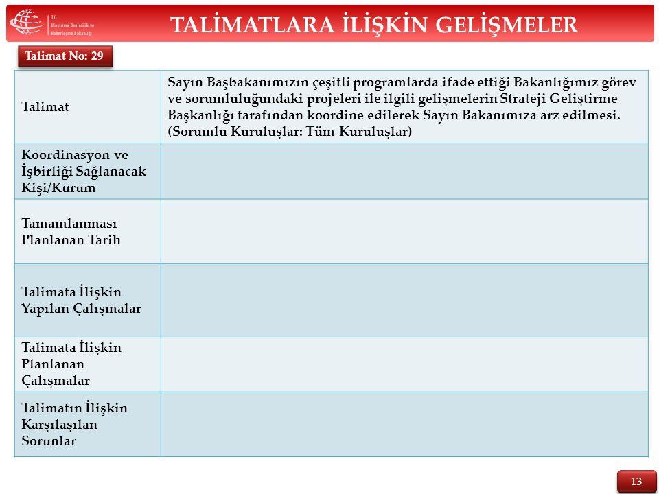 13 TALİMATLARA İLİŞKİN GELİŞMELER Talimat Sayın Başbakanımızın çeşitli programlarda ifade ettiği Bakanlığımız görev ve sorumluluğundaki projeleri ile