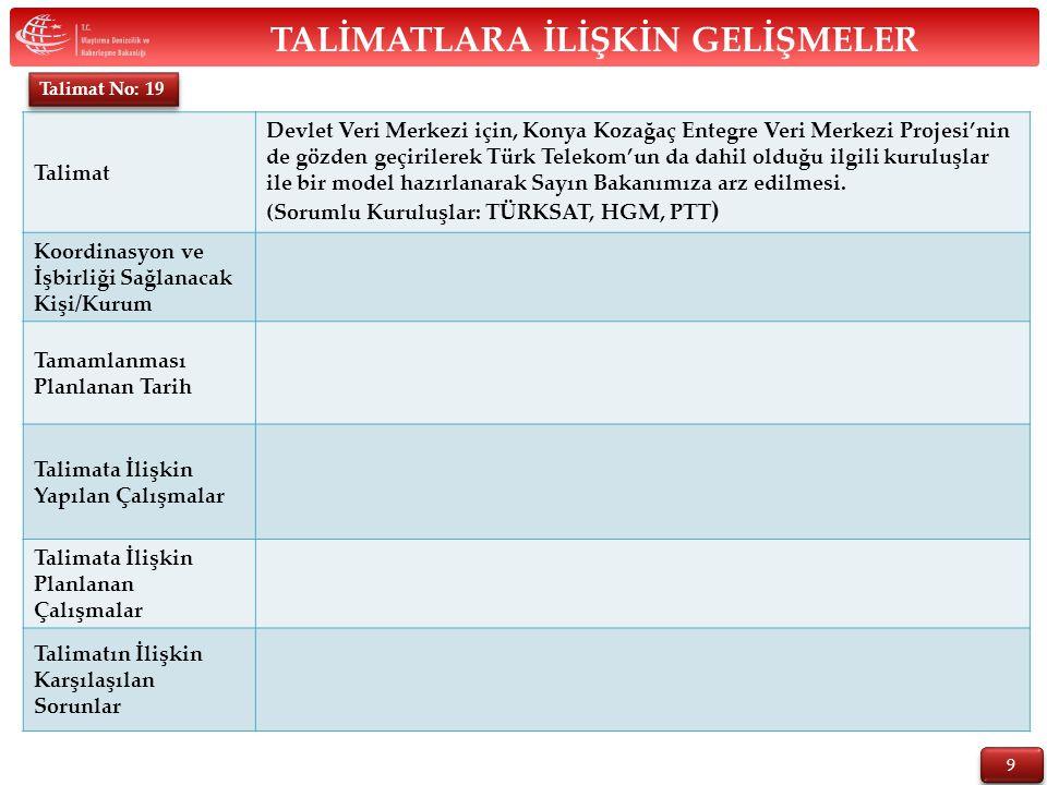 9 9 TALİMATLARA İLİŞKİN GELİŞMELER Talimat Devlet Veri Merkezi için, Konya Kozağaç Entegre Veri Merkezi Projesi'nin de gözden geçirilerek Türk Telekom'un da dahil olduğu ilgili kuruluşlar ile bir model hazırlanarak Sayın Bakanımıza arz edilmesi.
