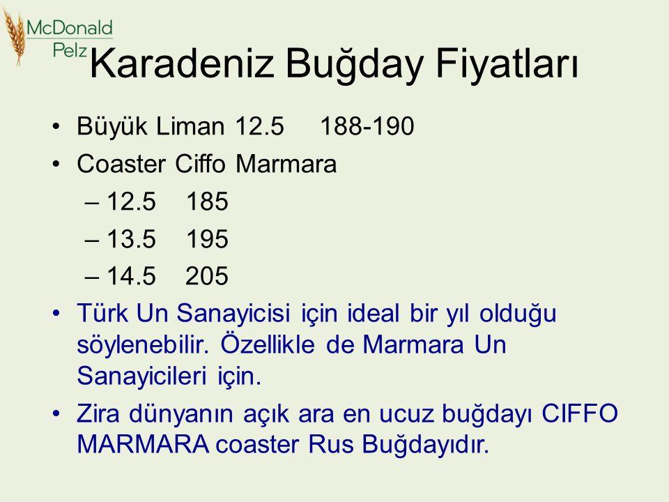Karadeniz Buğday Fiyatları Türk Un Sanayicisi için ideal bir yıl olduğu söylenebilir.