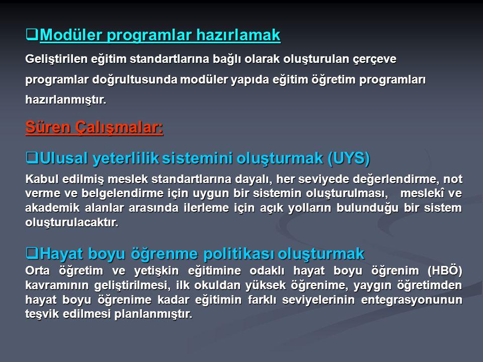  Modüler programlar hazırlamak Modüler programlar hazırlamak Modüler programlar hazırlamak Geliştirilen eğitim standartlarına bağlı olarak oluşturula