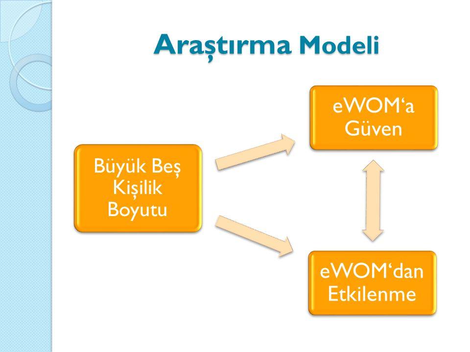 Araştırma Modeli eWOM'a Güven eWOM'dan Etkilenme Büyük Beş Kişilik Boyutu