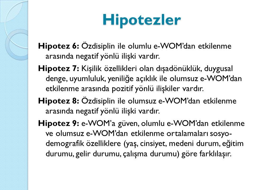 Hipotezler Hipotez 6: Özdisiplin ile olumlu e-WOM'dan etkilenme arasında negatif yönlü ilişki vardır.