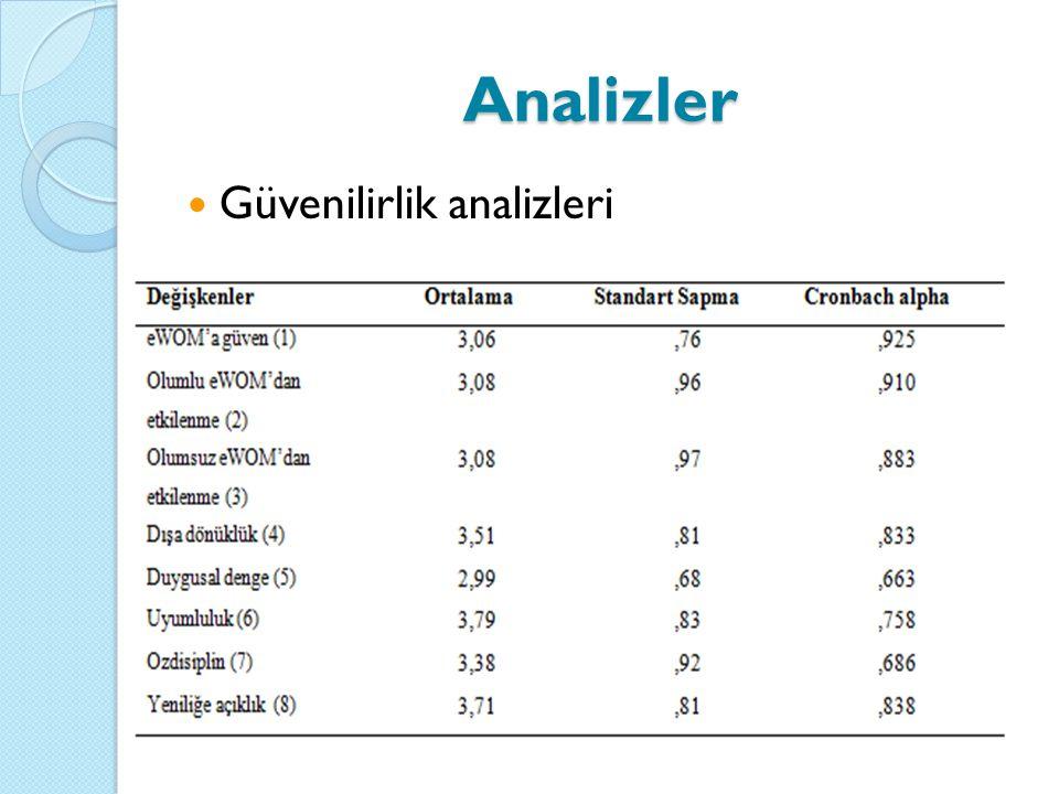 Analizler Güvenilirlik analizleri