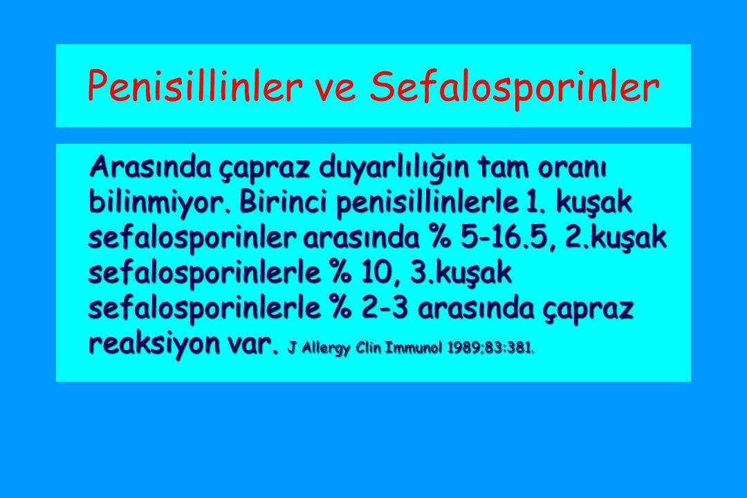 Penisillinler ve Sefalosporinler Arasında çapraz duyarlılığın tam oranı bilinmiyor.
