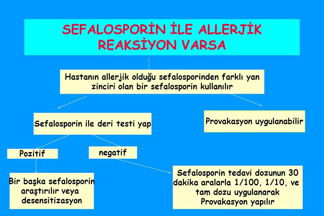 SEFALOSPORİN İLE ALLERJİK REAKSİYON VARSA Hastanın allerjik olduğu sefalosporinden farklı yan zinciri olan bir sefalosporin kullanılır Sefalosporin ile deri testi yap Provakasyon uygulanabilir Pozitif negatif Bir başka sefalosporin araştırılır veya desensitizasyon Sefalosporin tedavi dozunun 30 dakika aralarla 1/100, 1/10, ve tam dozu uygulanarak Provakasyon yapılır