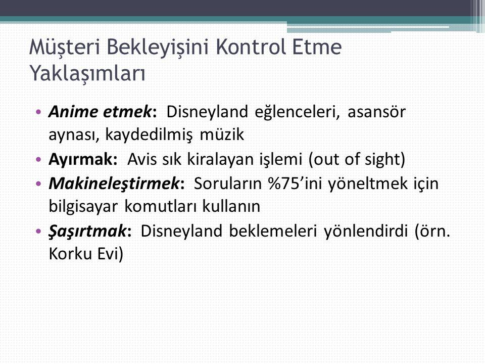 Müşteri Bekleyişini Kontrol Etme Yaklaşımları Anime etmek: Disneyland eğlenceleri, asansör aynası, kaydedilmiş müzik Ayırmak: Avis sık kiralayan işlemi (out of sight) Makineleştirmek: Soruların %75'ini yöneltmek için bilgisayar komutları kullanın Şaşırtmak: Disneyland beklemeleri yönlendirdi (örn.