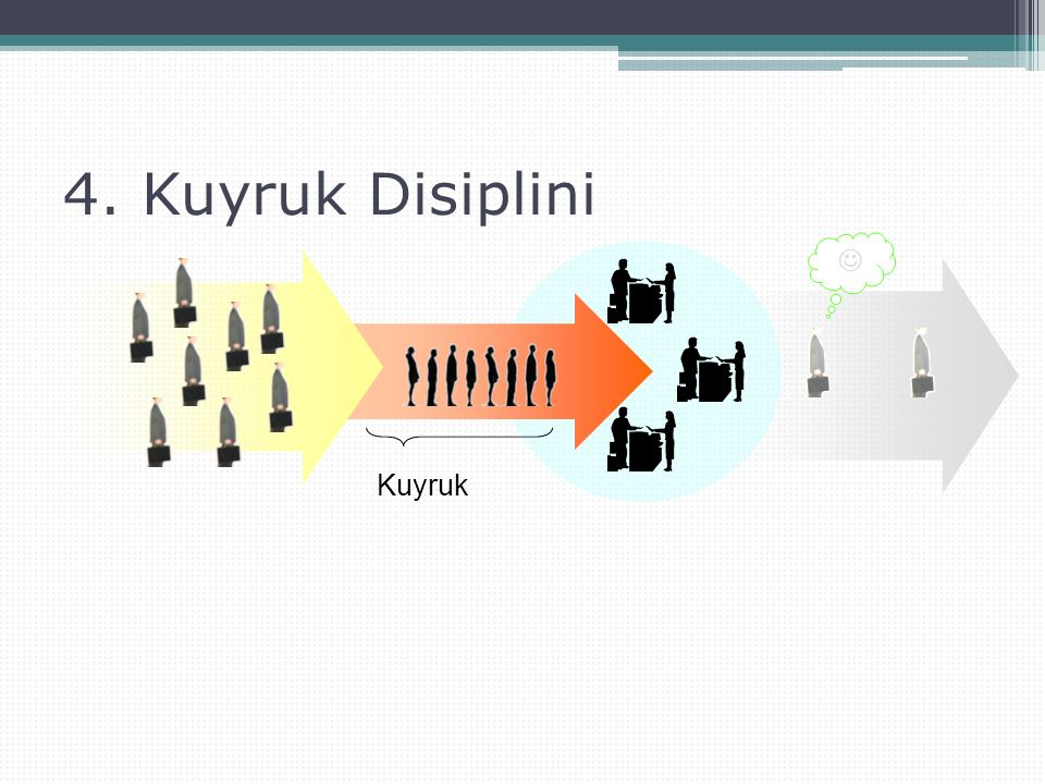 4. Kuyruk Disiplini Kuyruk